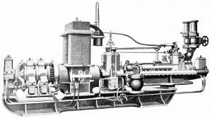 Parsons_steam_turbine_linked_directly_to_a_dynamo_1899